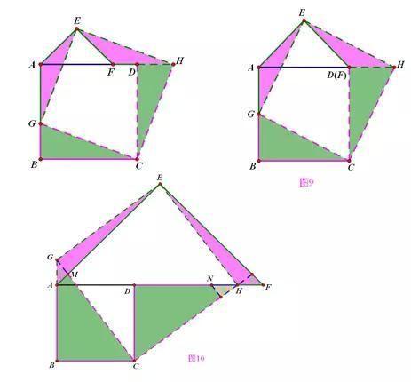正方形 等腰直角三角形→正方形