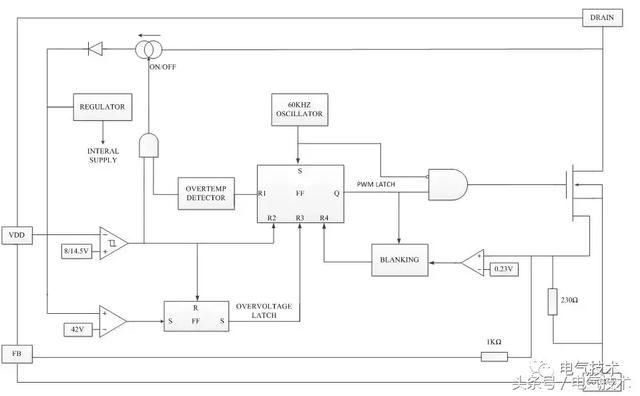 图2 芯片结构框图 开关电源电路原理图如图3所示.