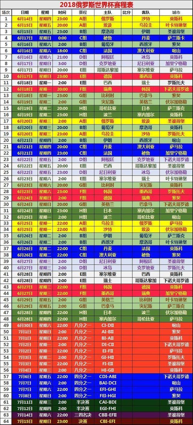 珍藏版!2018俄罗斯世界杯赛程表,世界杯32强巡