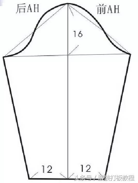 服装裁剪制作11款裙子的结构制图参考