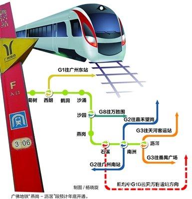 而未来广佛接驳上南洲站后,不仅能节省四站的路程,还能省下在地铁站中
