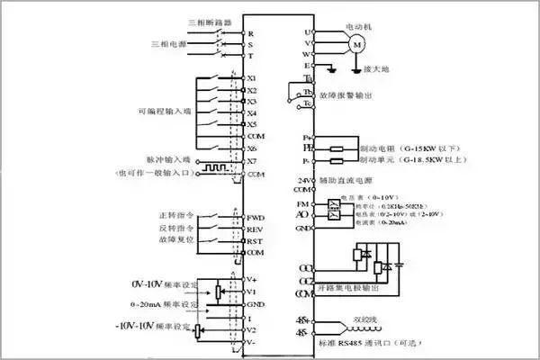 变频器主要由整流,滤波,逆变,制动单元,驱动单元,检测单元微处理单元