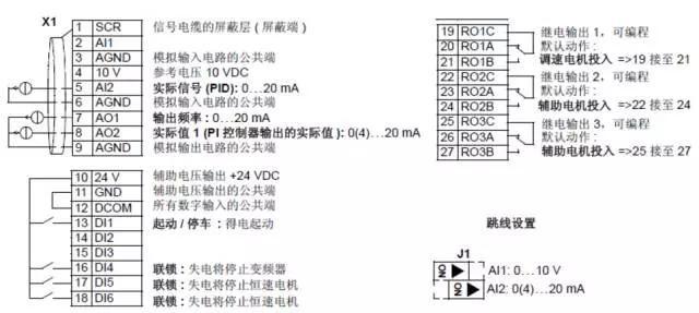 注:1、图压力传感器反馈的信号为电流型,设置J1为电流,向右拨码; 2、 11和12短接; 3、 10和13接通是启动信号; 4、10和16,17,18接通是三台泵的启动联锁信号; 5、3个继电器分别接三台泵。 2、变频器参数设置