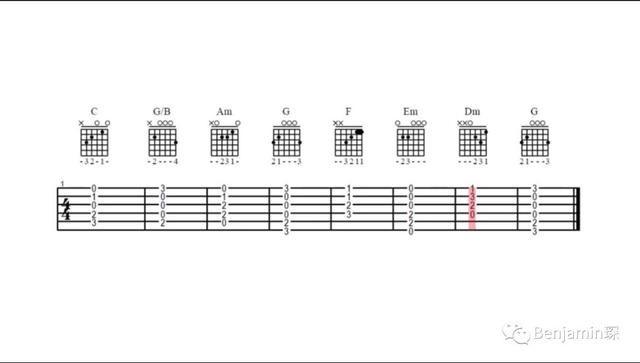 有了这几个万能和弦,可以演奏上百首歌曲