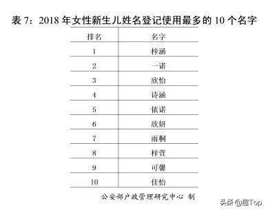 中国姓氏排名人口数量_最新中国姓氏人口数量排名 中国重名最多的名字