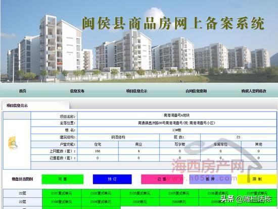闽侯三盛璞悦湾项目166套住宅取得预售  多为复式房源
