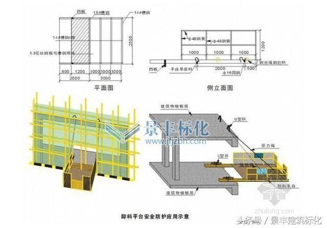 【热点】贺州工地建筑施工高层悬挑式卸料平台安全规范尺寸标准