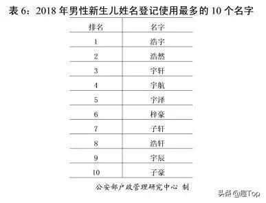 中国甯氏人口数的姓氏_中国各姓氏人口分布图