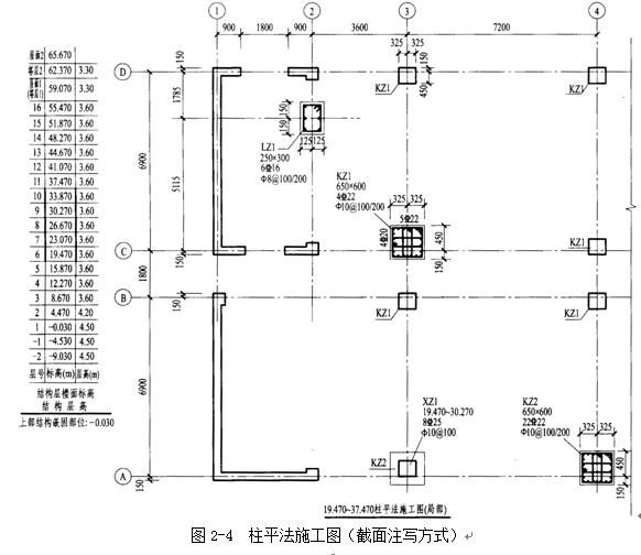 建筑工程结构施工图详解(二)柱平法施工图识读