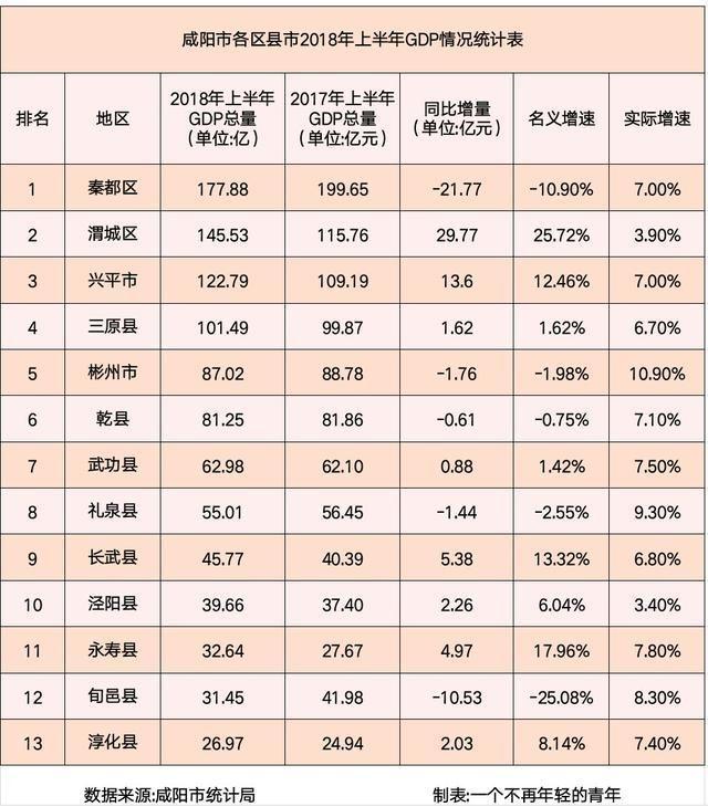 武功gdp_2016贵州GDP增速全国第2 房地产投资 功不可没