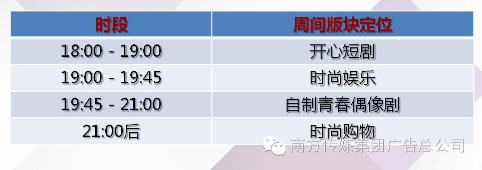 TVS3广东广播电视台综艺频道