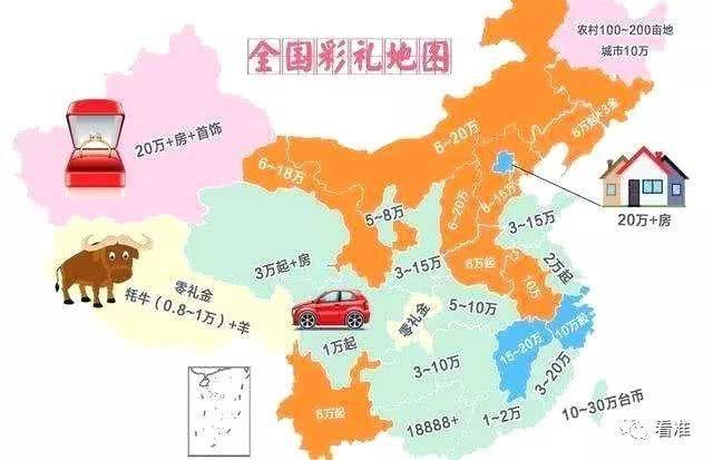 彩礼超2万算人口贩卖:中国到底有多少爱情被彩