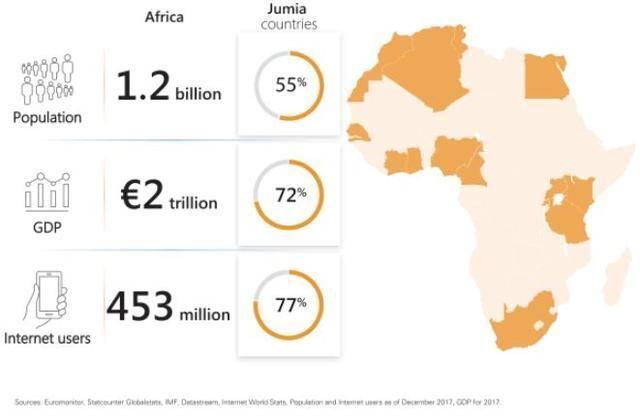 非洲gdp总量_美国历年gdp总量图片