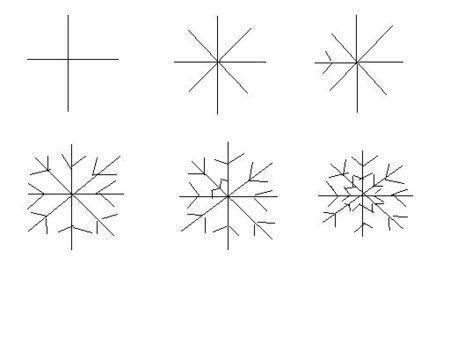 下面我们就来画它的简笔画,先画一个圆,圆上画六个长的小三角,小三角