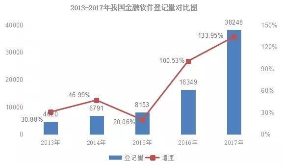 2017大亚湾经济总量约为_经济