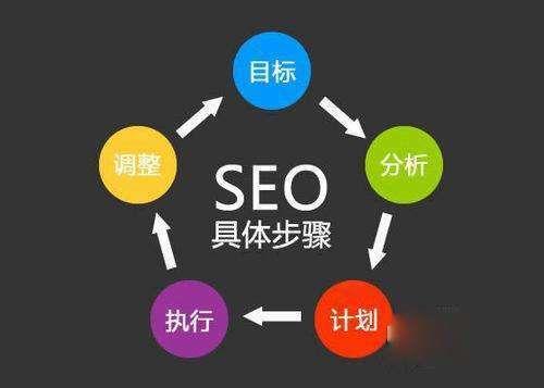 淘宝seo如何优化seo流量平台网络优化招聘淘宝关键词优化工具-第1张图片-爱站屋博客
