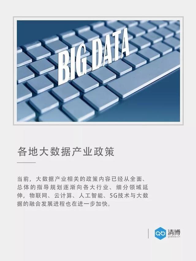 <b>各地大数据产业政策盘点</b>