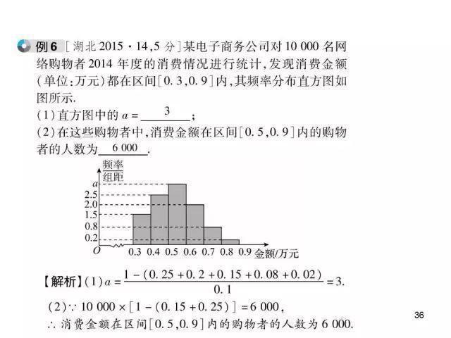 干货|高中数学概率与统计知识点汇总