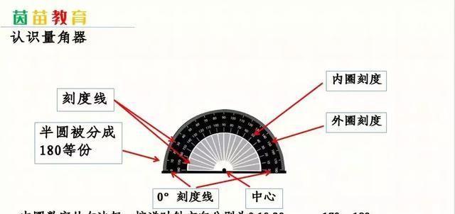 四年级上册数学第四单元第三课时:用量角器度量角的度数重点内容