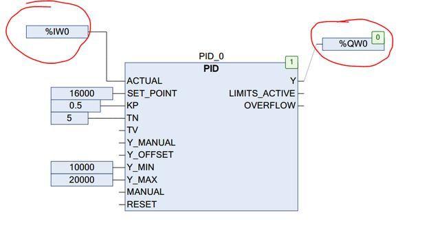 首先,我们先要用传感器测量我们所需要的参数,通过变送器将此参数变换成0~10V 或者4~20mA ,现在很多传感器都是自带变送器的,直接就输出模拟量,建议大家在项目中选用此种类型的传感器  图二 某压力传感器手册 如图二所示,是某压力开关的选型手册,红色圆圈部分是它的量程 0~250公斤,再看黄色荧光笔部分,此型号的传感器是模拟电流输出,也就是此款传感器将0~250公斤的压力线性转换成了4~20mA的电流,当我们检测到12mA的电流时,就表示压力是125公斤,依此类推。 当我们读取到模拟量之后,就要交给P