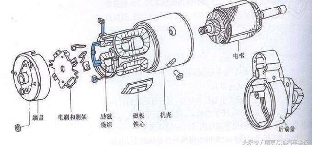 怎样设置起动电